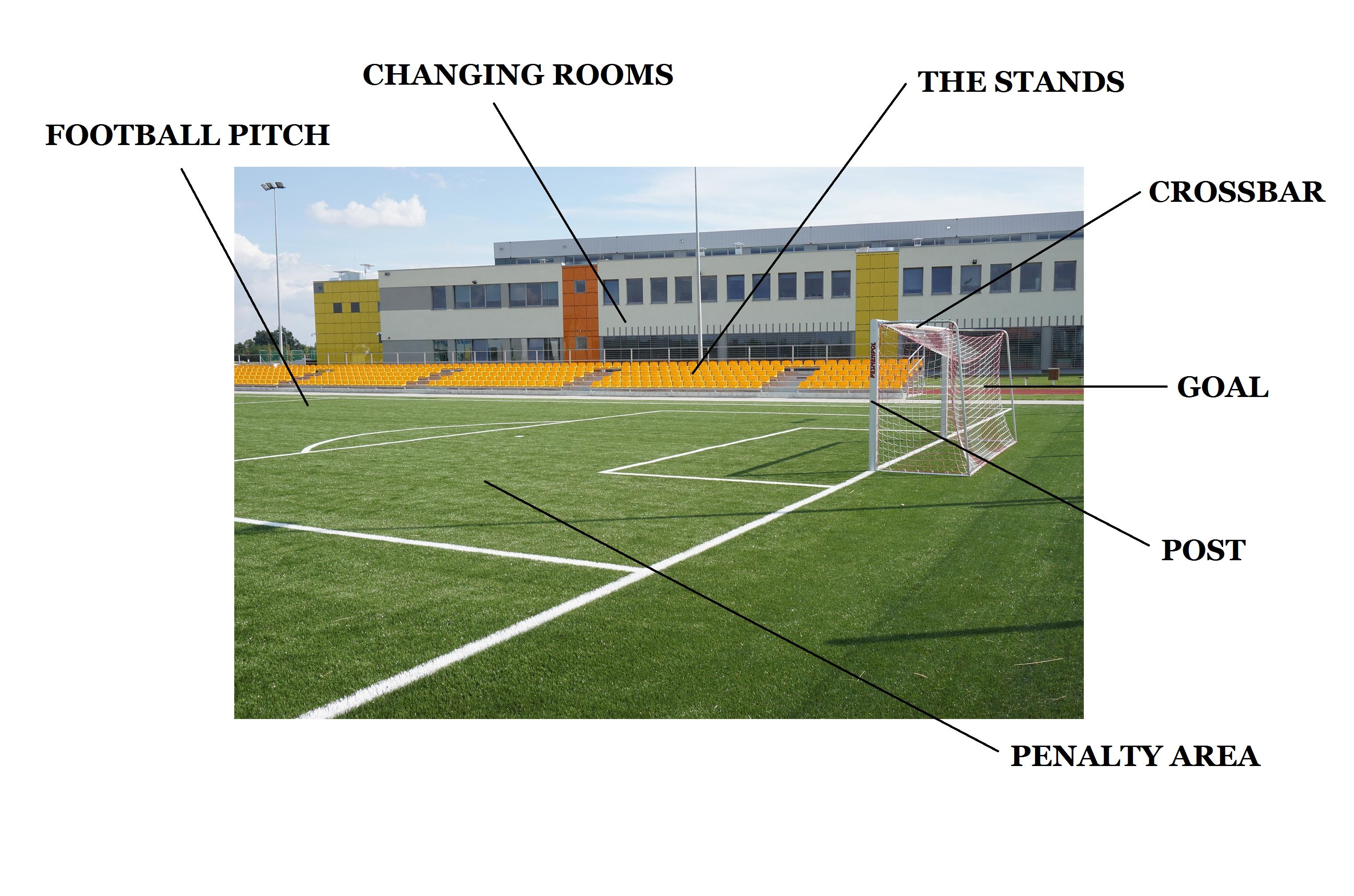 Blog o języku angielskim - Angielski słówka - Nauka angielskiego online - FOOTBALL GROUND